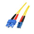 Câble optique