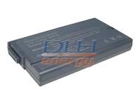 Batteries compatibles