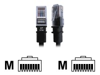 PatchSee cordons lumineux RJ45