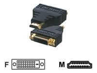 Câbles pour HDMI/DVI/VGA