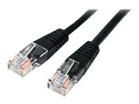 Câble ethernet