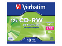 CD-R/W et DVD-R
