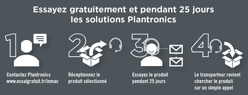 solution plantronics